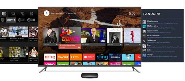 ứng dụng chạy trên tv box